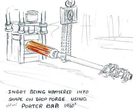 forge-porter-bar
