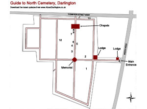 Guide to North Cemetery